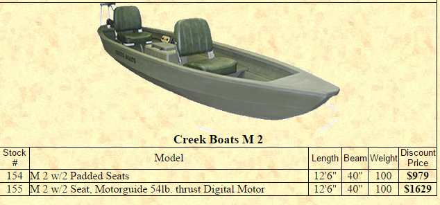 April 2017 Free Plywood Boat Plans