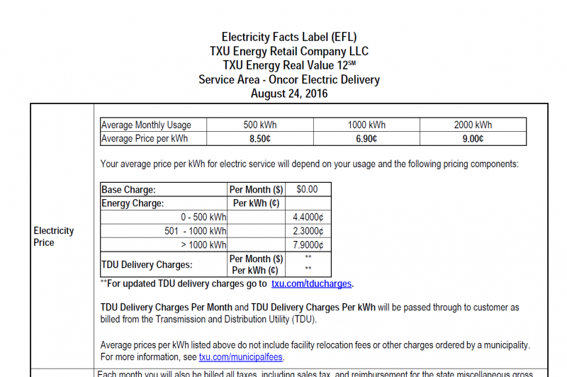 Which TXU Energy rates are available in TX? Like most providers, TXU Energy has several plans available to customers in Texas. These plans, along with their specific rates by area, are listed in the tables below: TXU Energy Rates for Dallas. Plan Name Texas Electricity Ratings Sawyer St.