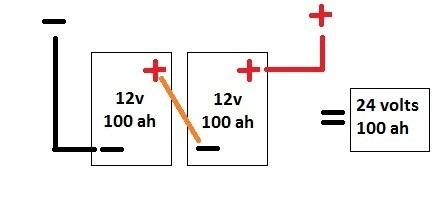 [DIAGRAM_4PO]  12v parallel system on my trolling motor. - Texas Fishing Forum | Seaark 24v Trolling Motor Wiring Diagram |  | Texas Fishing Forum