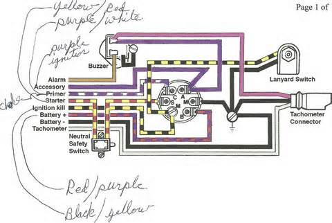 Stratos Wiring Diagrams 2003 Kia Rio Wiring Harness Diagram For Wiring Diagram Schematics