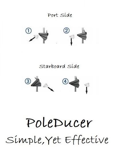 the poleducer transducer mounting system - garmin  humminbird  lowrance transducers