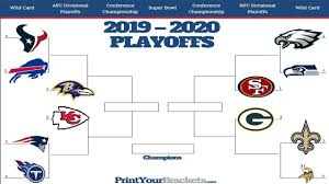 Official Ot Nfl Playoff Pick Em Texas Fishing Forum